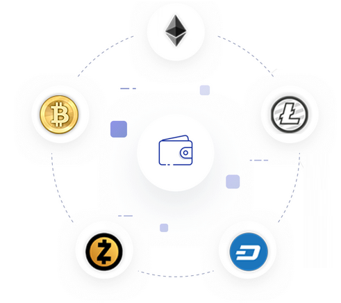 ICO software | ICO script | Initial coin offering website